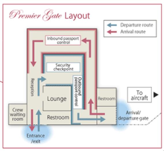 business jet terminal